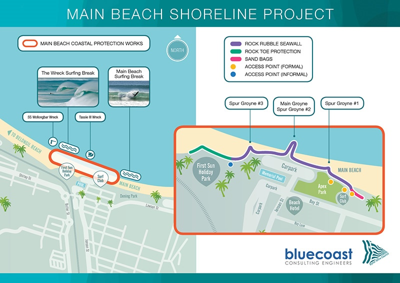 Main Beach Shoreline Project Infographic
